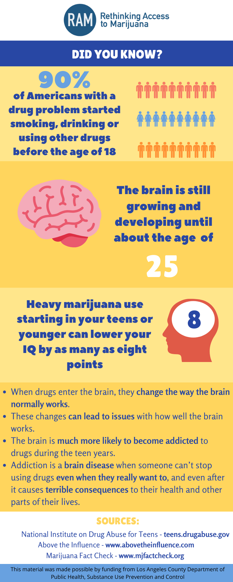 Drug use and the teen brain