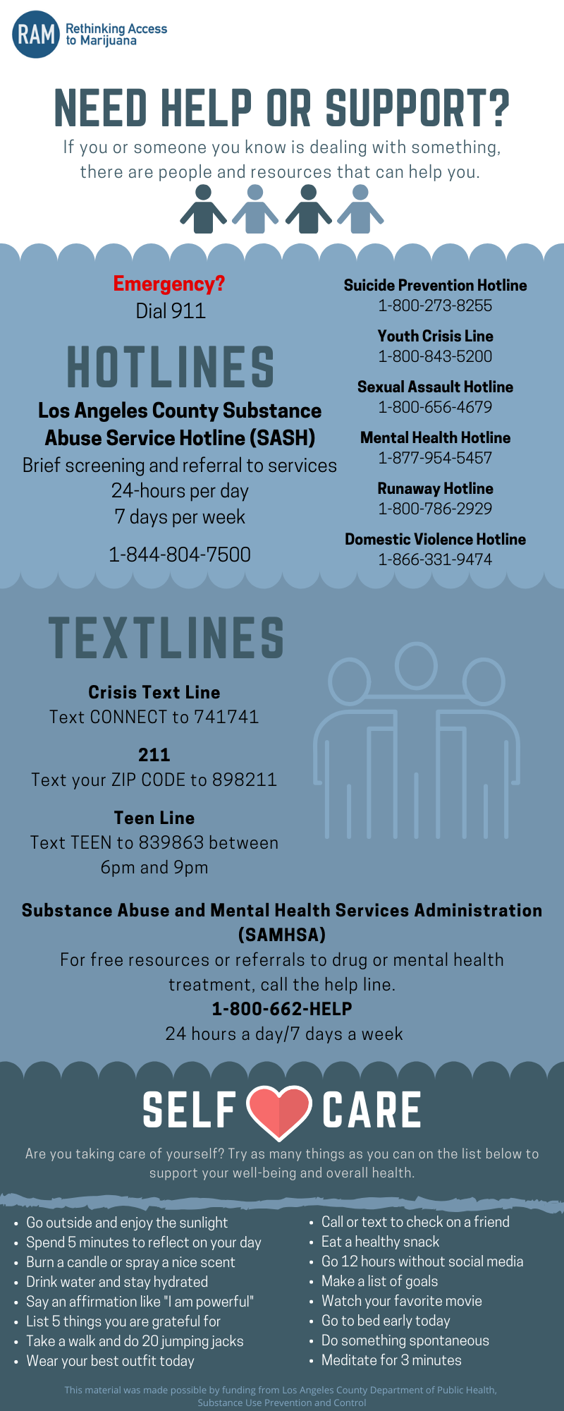 Hotlines and textlines